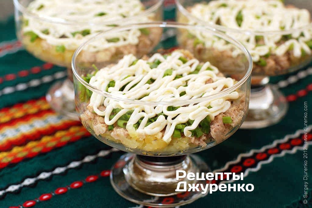 Какой салат можно сделать из печени трески фото 710