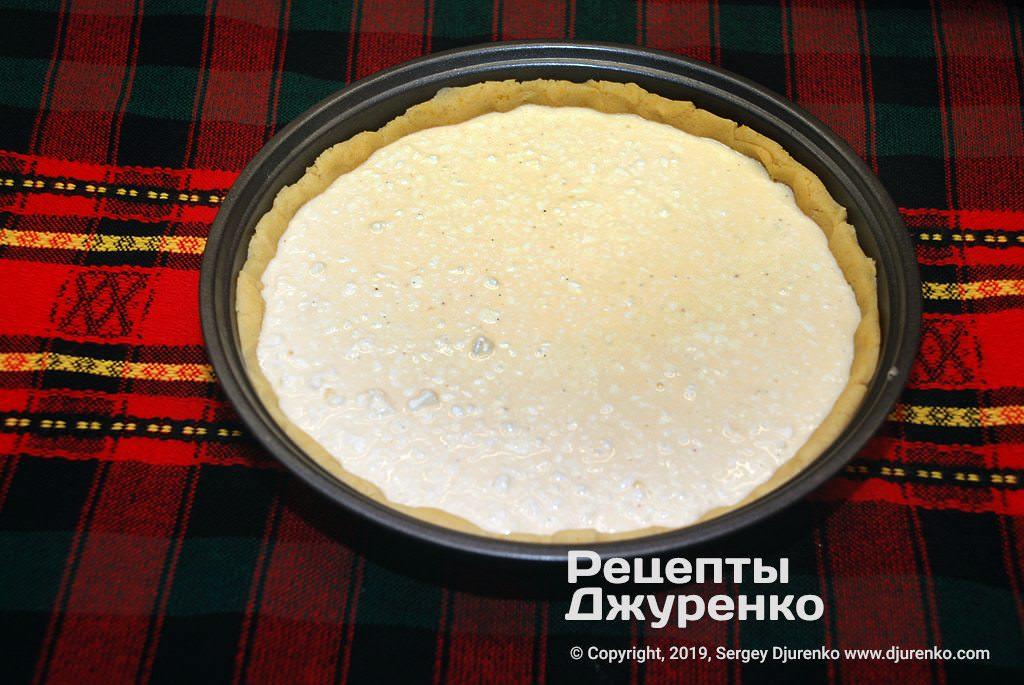 Начинка пирога.