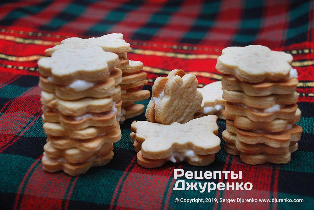 лимонное печенье фото рецепта